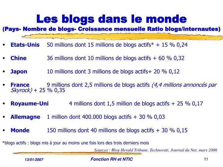 Les blogs dans le monde