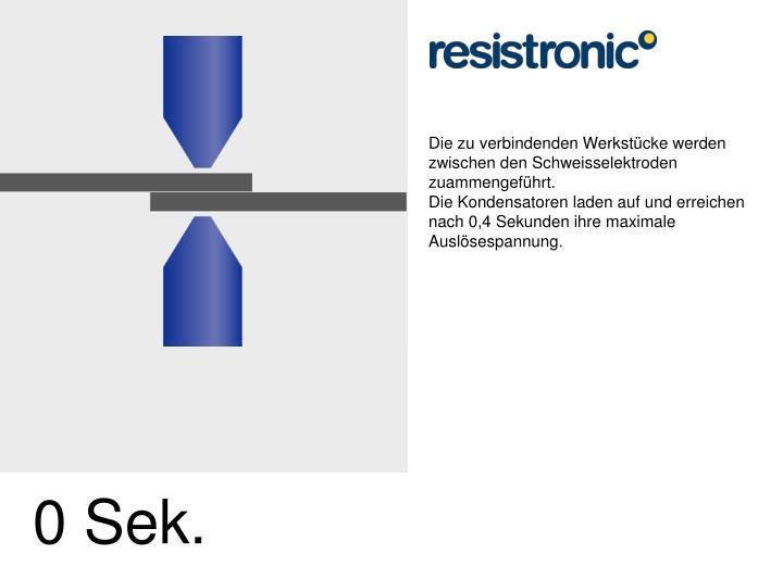 Die zu verbindenden Werkstücke werden zwischen den Schweisselektroden zuammengeführt.