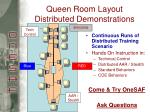 queen room layout distributed demonstrations
