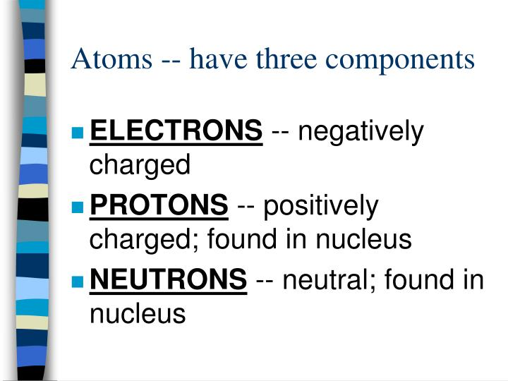 Atoms -- have three components