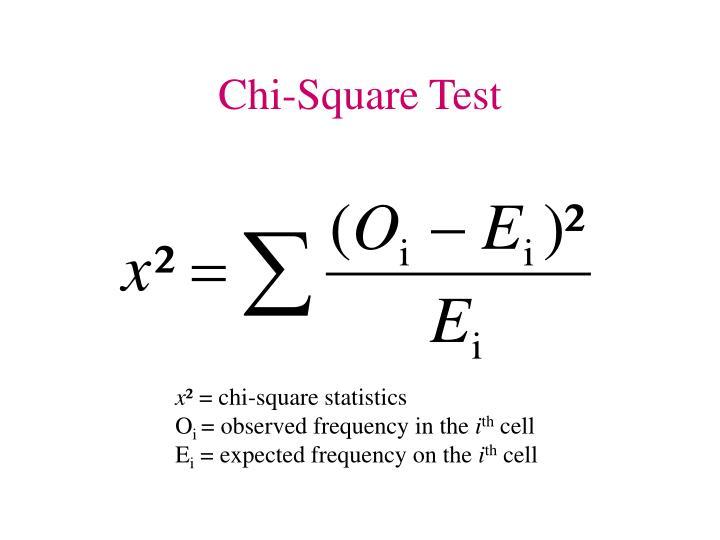 Chi-Square Test