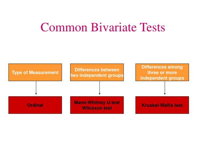 Common bivariate tests1