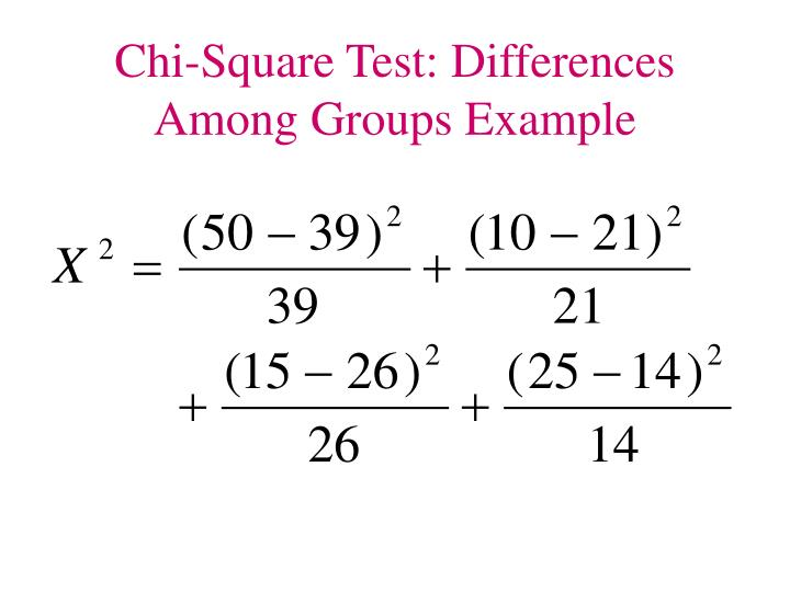 Chi-Square Test: Differences Among Groups Example