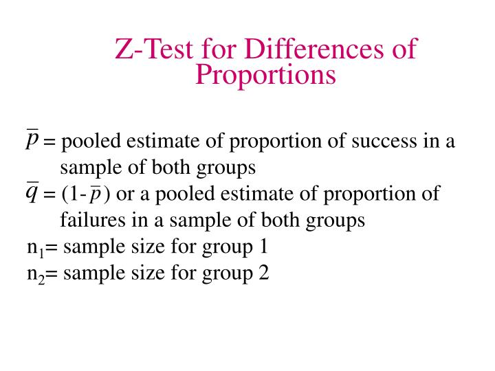 Z-Test for Differences of Proportions