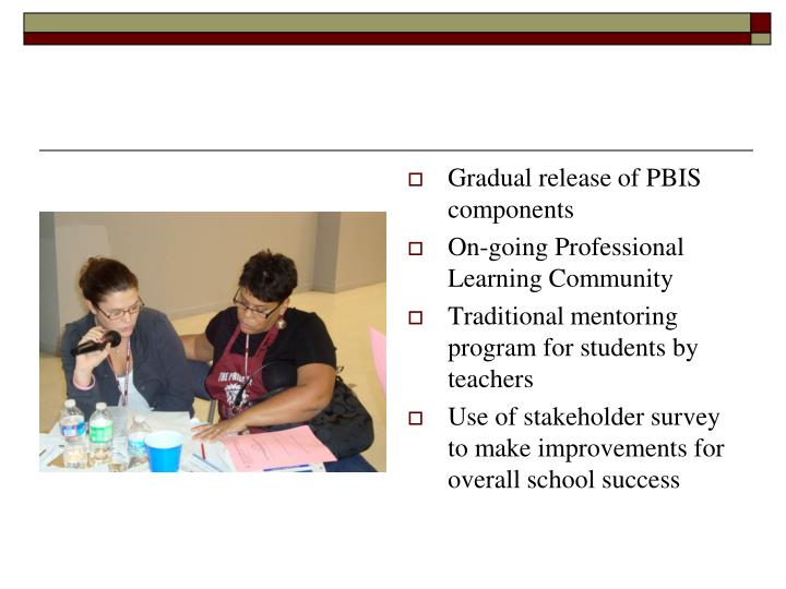 Gradual release of PBIS components
