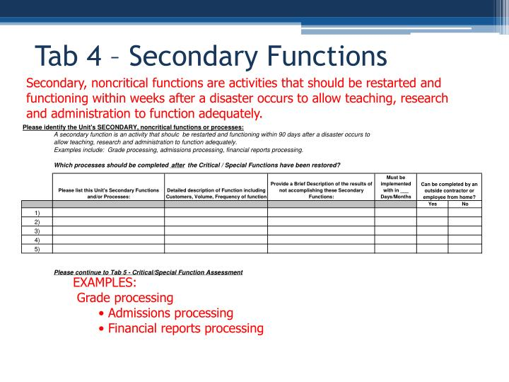Tab 4 – Secondary Functions