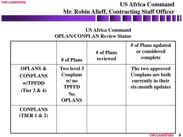 Us africa command mr robin alieff contracting staff officer1