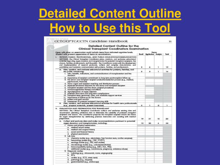 Detailed Content Outline