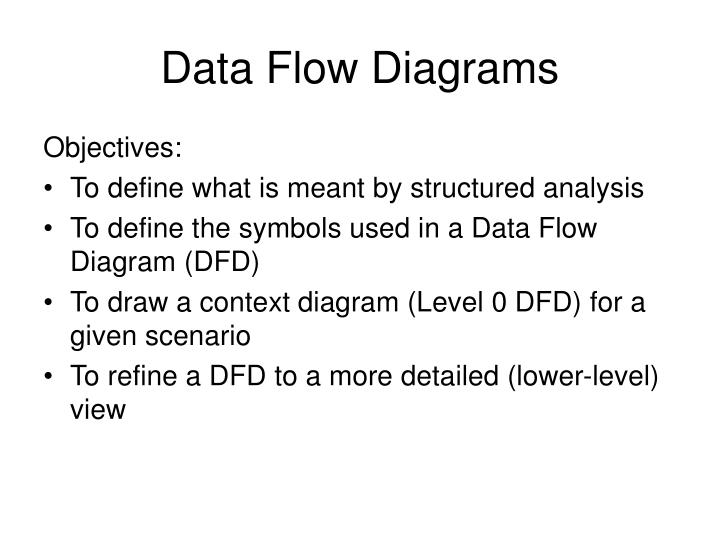 Ppt data flow diagrams powerpoint presentation id916308 data flow diagrams ccuart Gallery