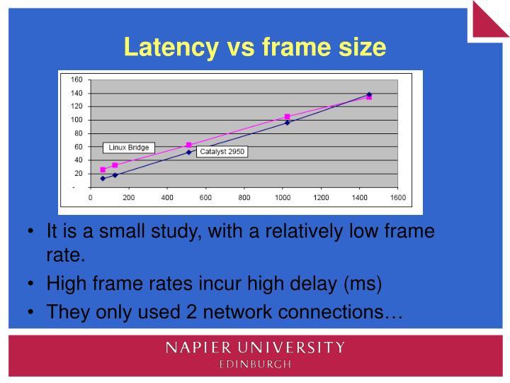 Latency vs frame size