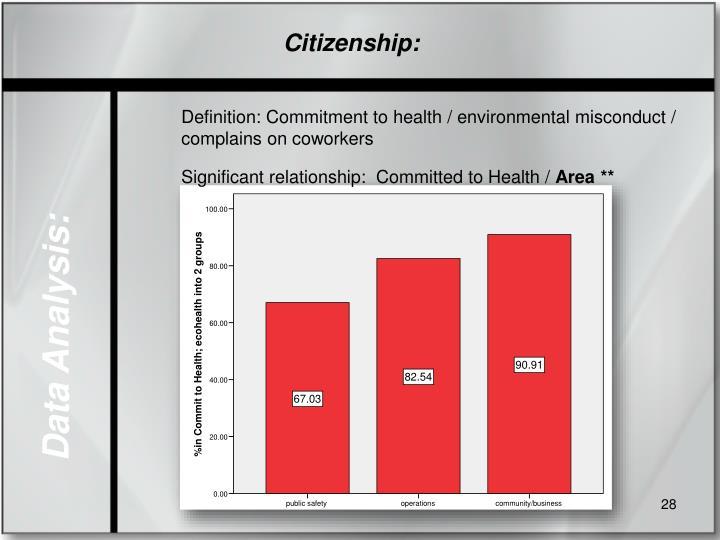 Citizenship: