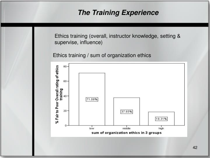 The Training Experience