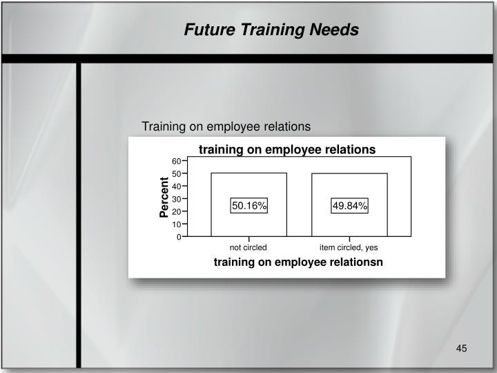Future Training Needs