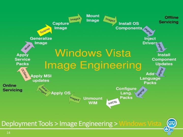 Deployment Tools > Image Engineering >