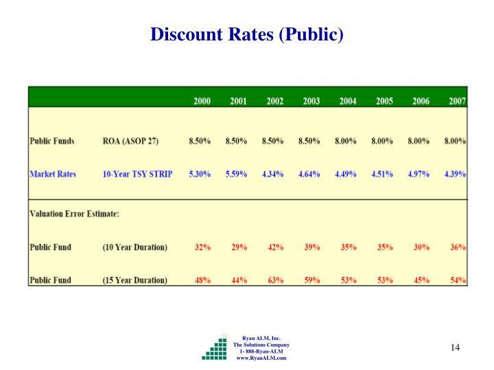 Discount Rates (Public)