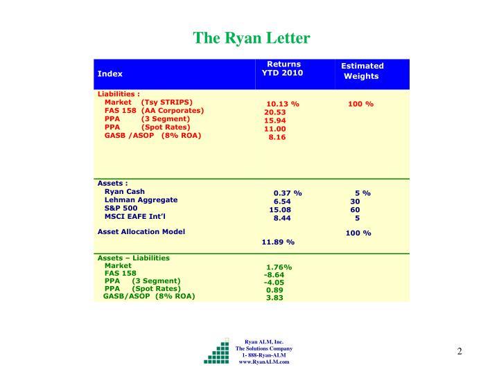 The Ryan Letter