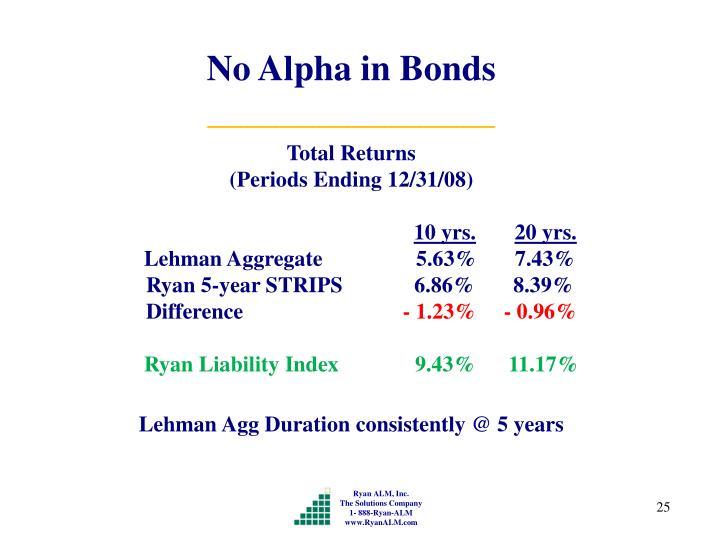 No Alpha in Bonds