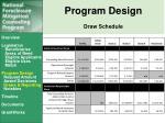 program design draw schedule1