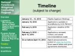 timeline subject to change