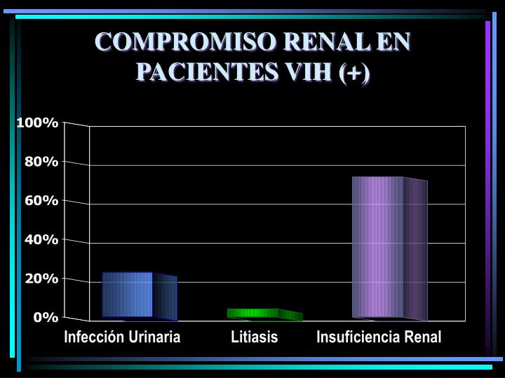 Infección Urinaria             Litiasis	Insuficiencia Renal