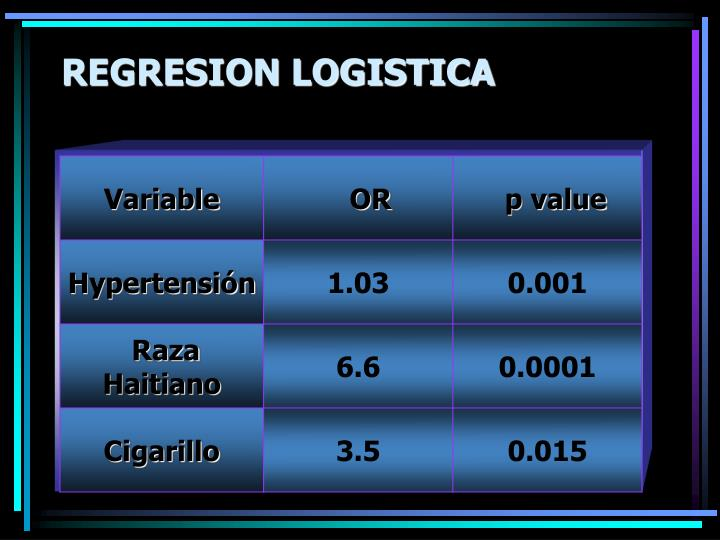 REGRESION LOGISTICA