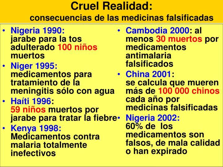 Cruel Realidad: