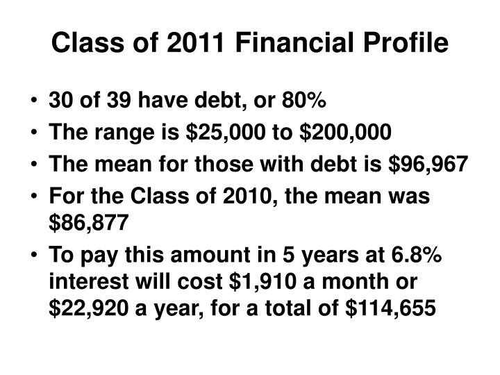 Class of 2011 financial profile