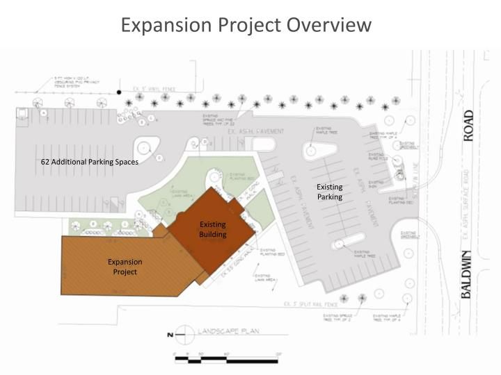 Expansion Project Overview