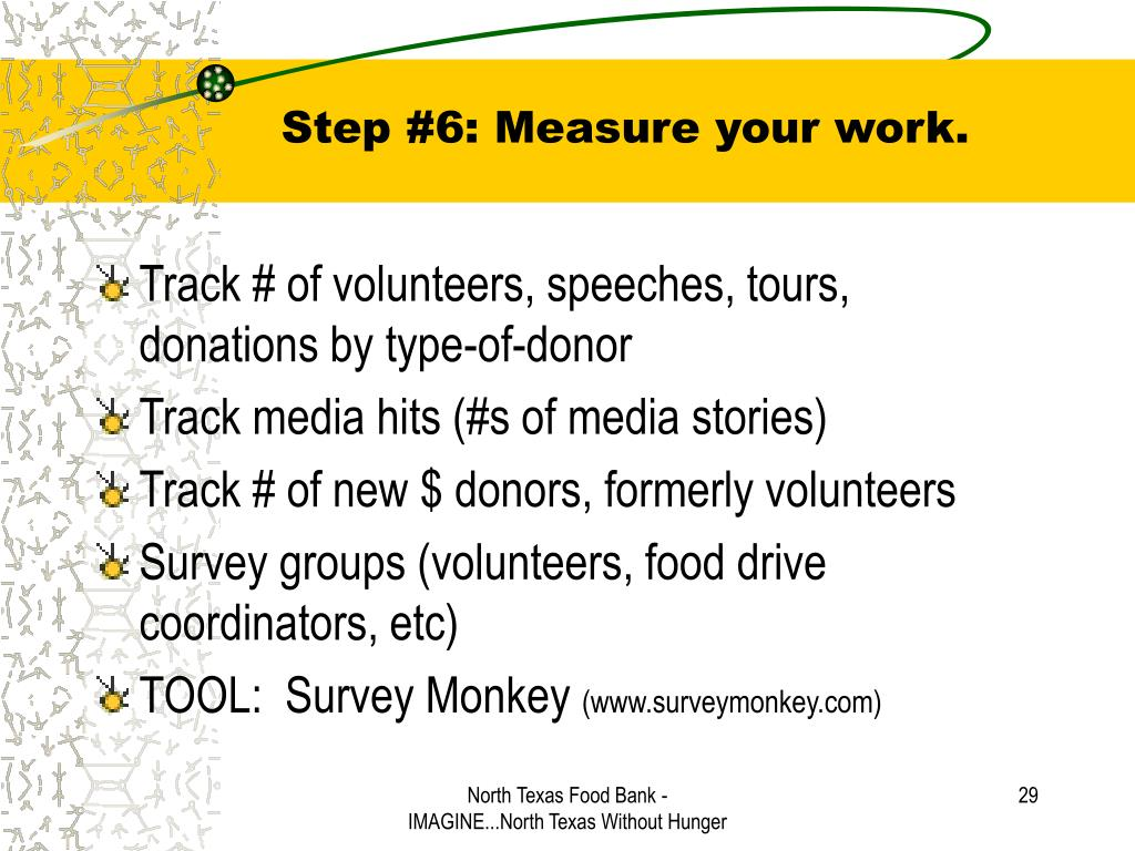 Step #6: Measure your work.