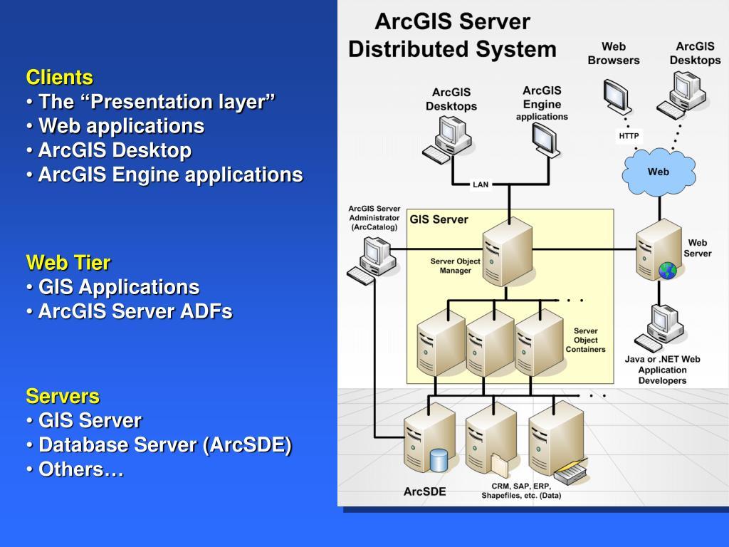 PPT - ESRI PowerPoint Presentation - ID:917558