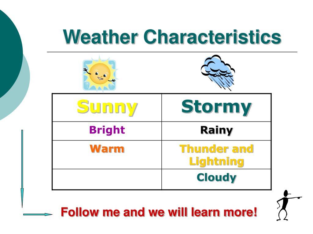 Weather Characteristics