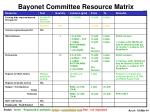 bayonet committee resource matrix