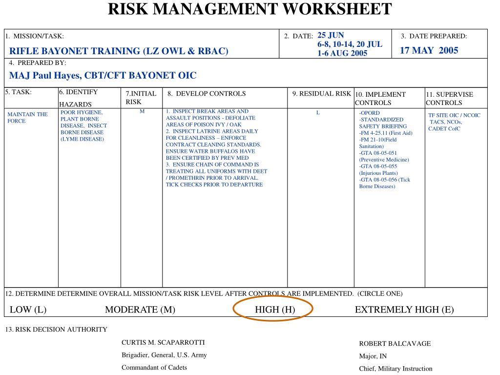 RISK MANAGEMENT WORKSHEET