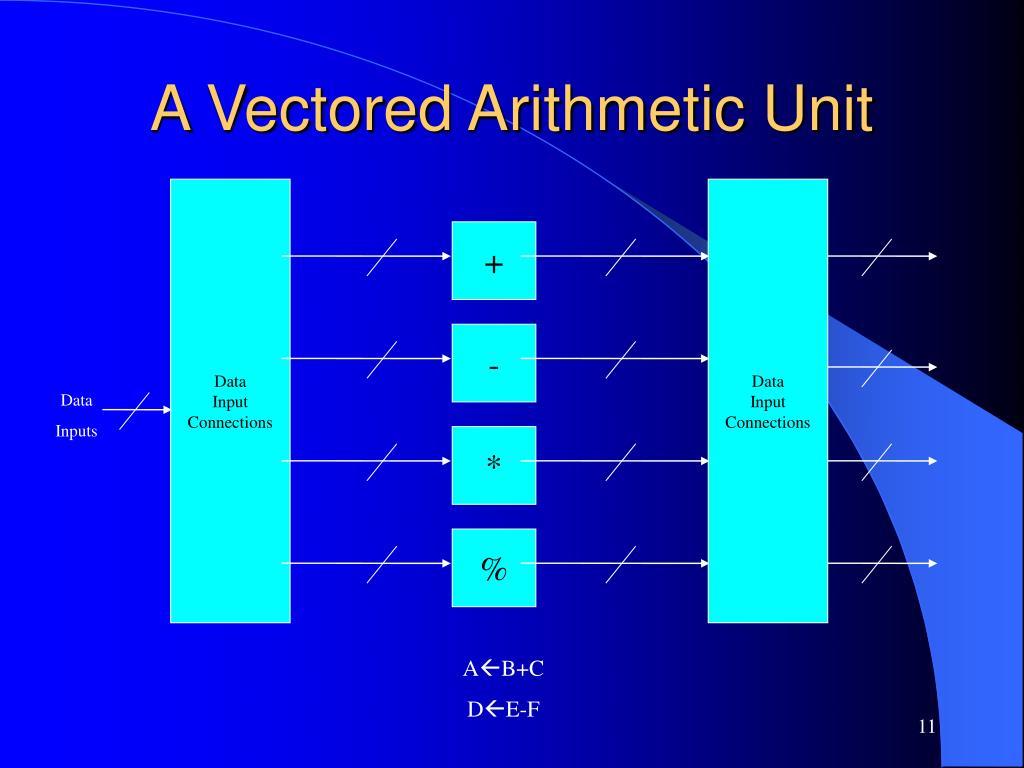 A Vectored Arithmetic Unit