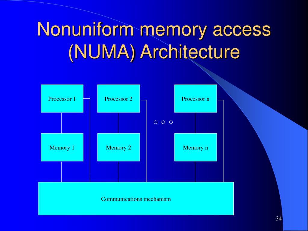 Nonuniform memory access (NUMA) Architecture