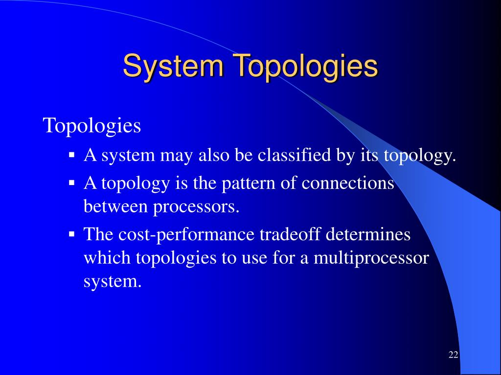 System Topologies