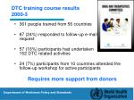 dtc training course results 2000 3