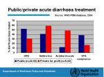 public private acute diarrhoea treatment