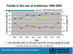trends in the use of medicines 1990 2003