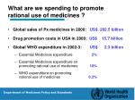 what are we spending to promote rational use of medicines