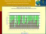 cuentas de salud cuentas nacionales de salud experiencias internacionales22