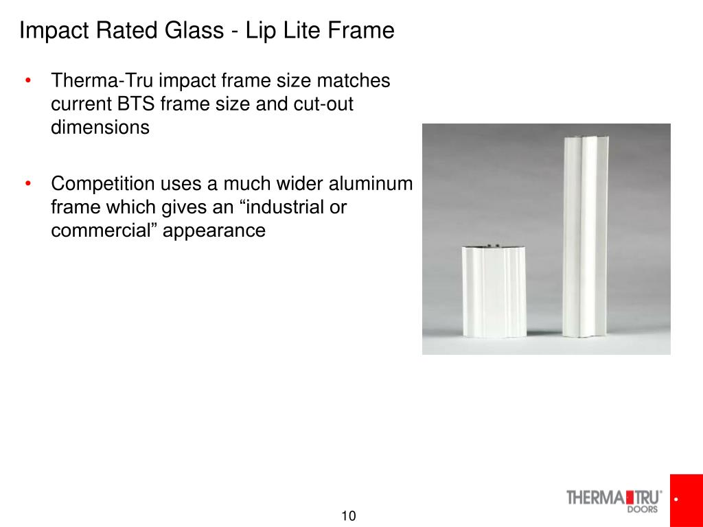 Impact Rated Glass - Lip Lite Frame