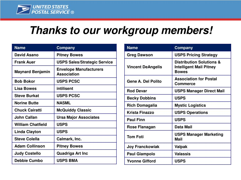 Thanks to our workgroup members!