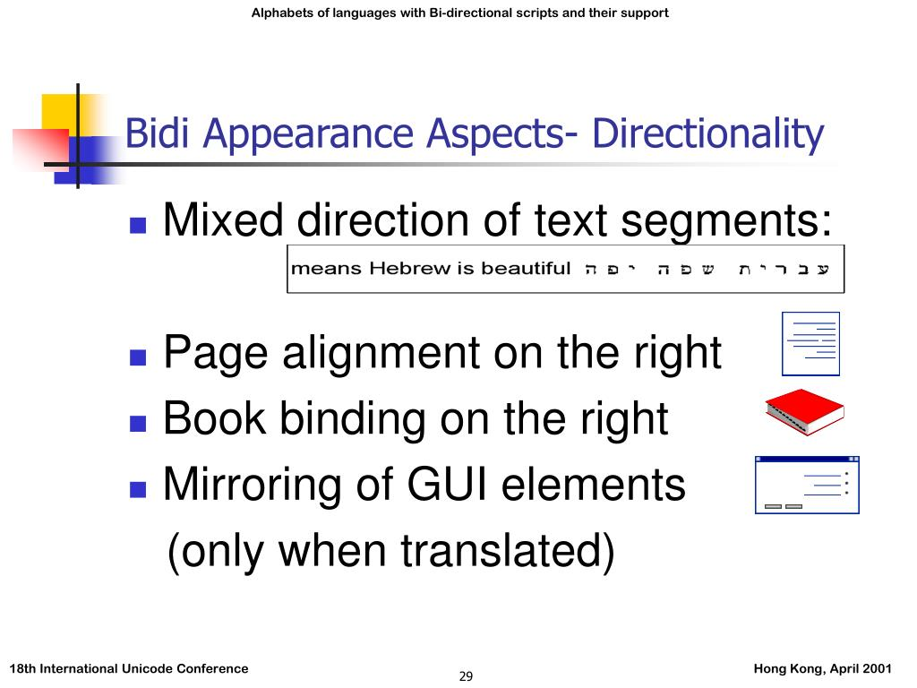 Bidi Appearance Aspects- Directionality