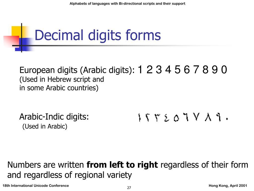 Decimal digits forms
