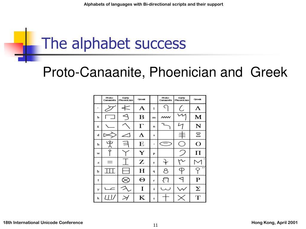 The alphabet success