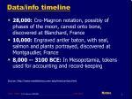 data info timeline6