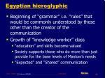 egyptian hieroglyphic23