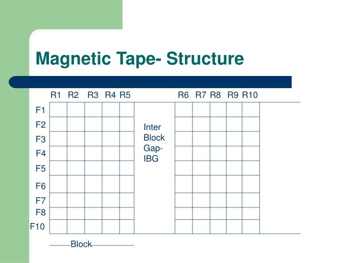 Magnetic Tape- Structure