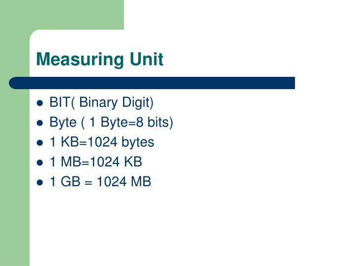 Measuring Unit